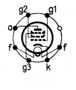 Oktalsockel