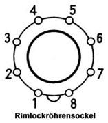 Rimlocksockel